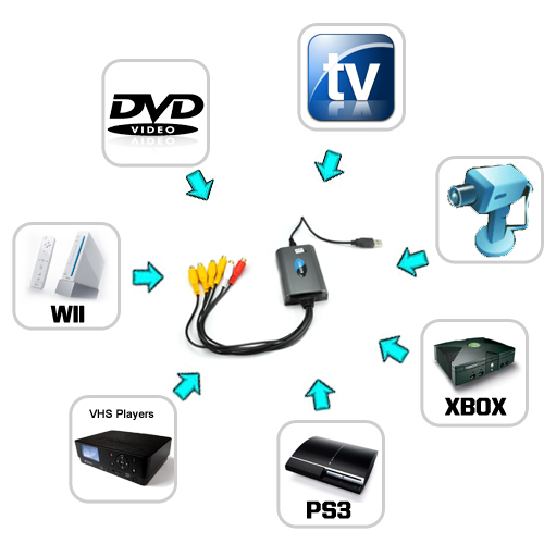 images/20120522/wholesale-electronics-TMK-K78-2GEN-plusbuyer_9.jpg