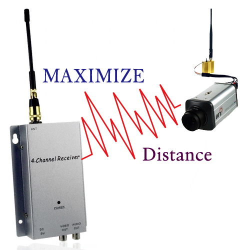 Wireless Signal Booster + Receiver (300 Meters, 1.2 GHz)