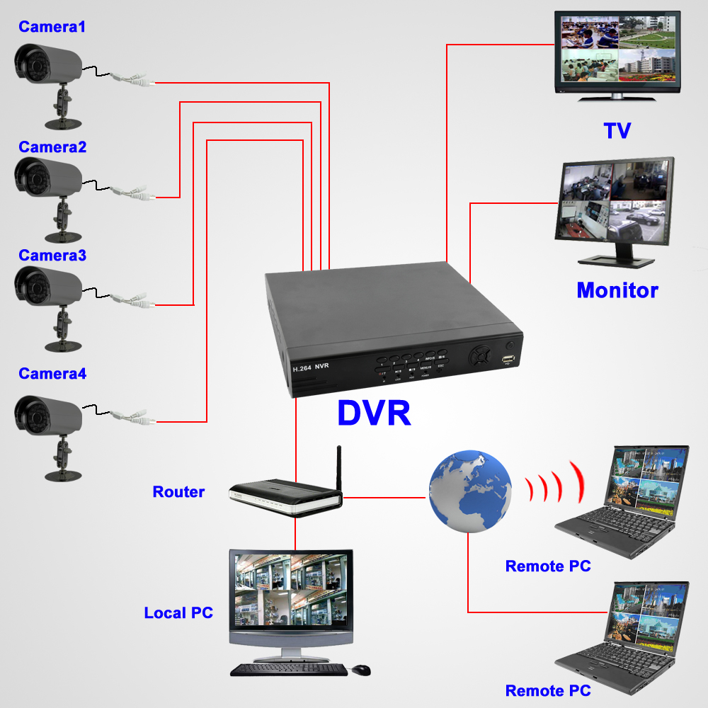 4 channel hybrid network video recorder system 4 ip cameras mobile access tlm i272. Black Bedroom Furniture Sets. Home Design Ideas