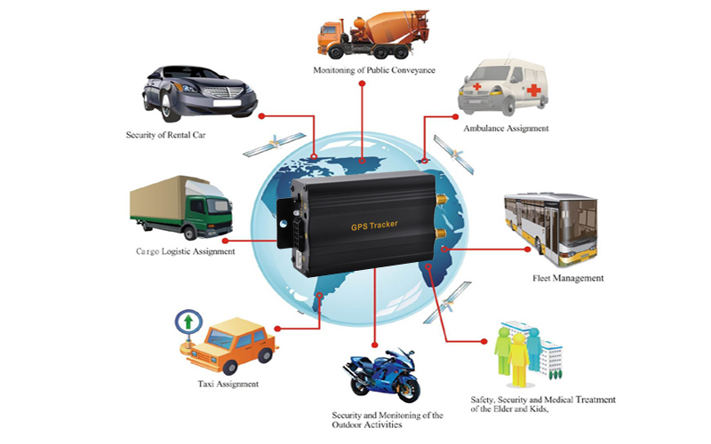 Quad Band Gps Tracker For Fleet Management And Vehicle