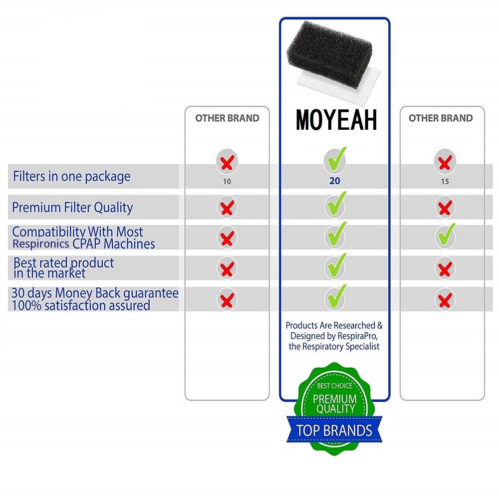 images/moyeah/MOYEAH-CPAP-Foam-Filter-Premium-Disposable-Universal-Filters-Supplies-for-MOYEAH-APAP-CPAP-Machine-China-24pcs-White-plusbuyer_93.jpg