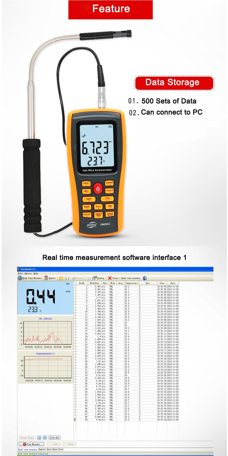 GM8903 Anemometer