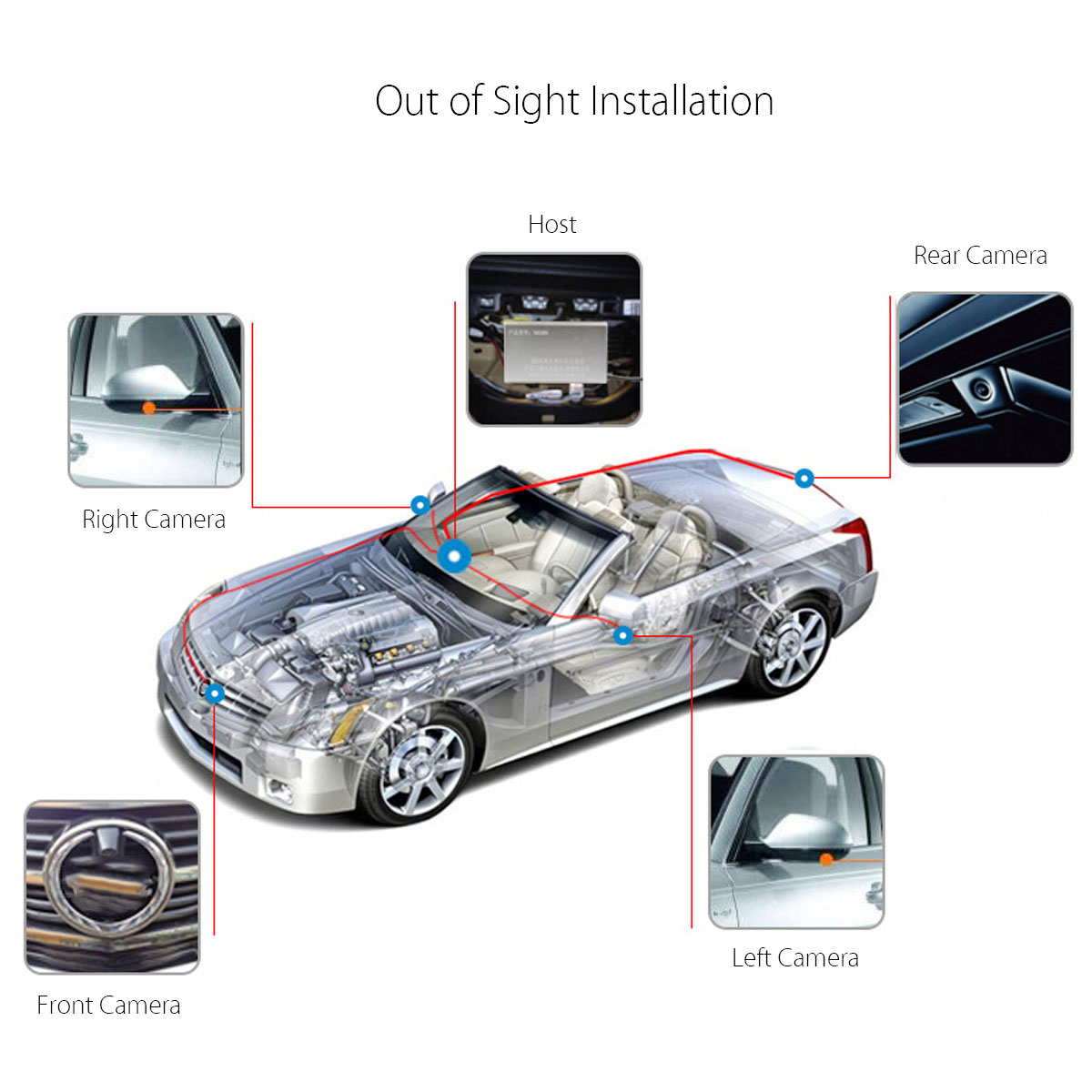 360 Degree Bird View Panoramic Car Safety System with 4 Cameras, Car DVR Recording, Parking Rear View