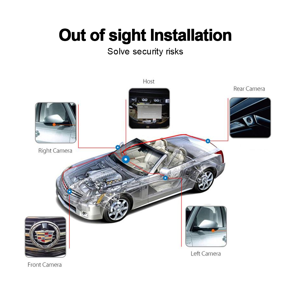 Waterproof 360 Degree Panoramic HD Car Safety System with 4 Night Vision Cameras, Car DVR Recording