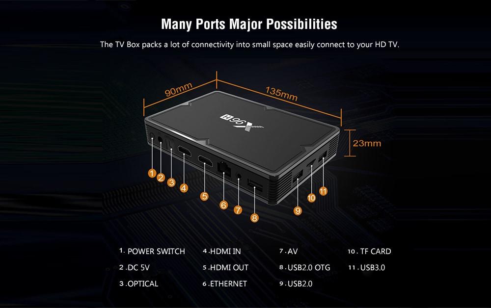 images/new-electronics/A455039901PB/x96-x96h-smart-android-90-tv-box-2gb-ram-16gb-rom-black-2gb-ram-16gb-rom-eu-plug-plusbuyer_95.jpg