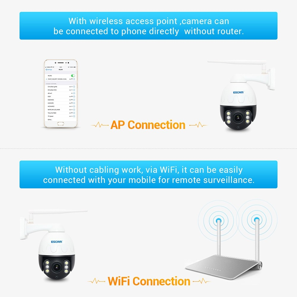 ESCAM Q2068 1080P HD Outdoor PTZ WiFi Sucurity IP Camera with Night Vision, Two Way Audio, IP66 Waterproof - White