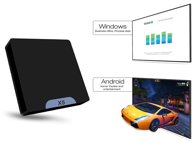 X5 Android 5.1 + Windows 10 Dual OS 4K Mini PC (Quad-Core Intel Atom CPU, HDMI Out, 2GB DDR3 RAM, 32GB)