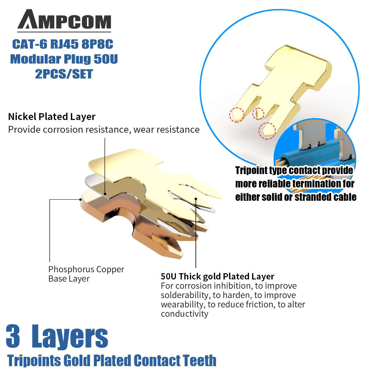 Wholesale CAT6 UTP RJ45 Connector 8P8C Modular Plug 2 piece suit Gold Plate Quality Material for Patch Cable 100pcs - Transparent