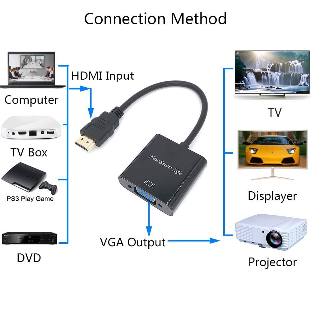 images/pc-audio-video-cable-connector-adapter/A257084601PB/1080p-hdmi-to-vga-adapter-male-to-female-high-speed-with-35mm-audio-output-and-micro-usb-power-cable-black-plusbuyer_4.jpg