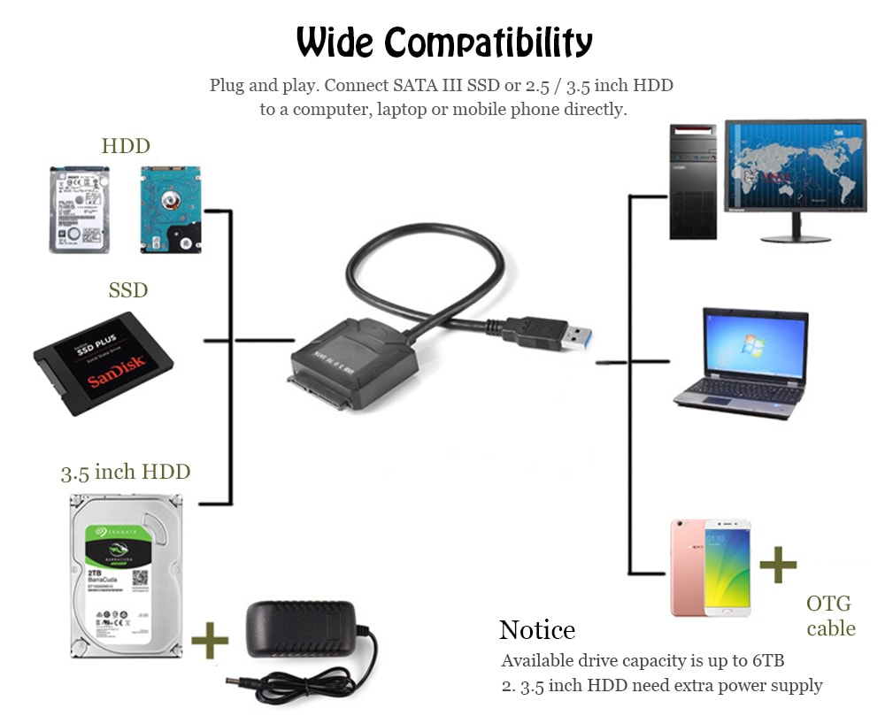 Wholesale USB 3.0 to SATA Adapter Cable for 2.5 / 3.5 inch HDD SSD - Black