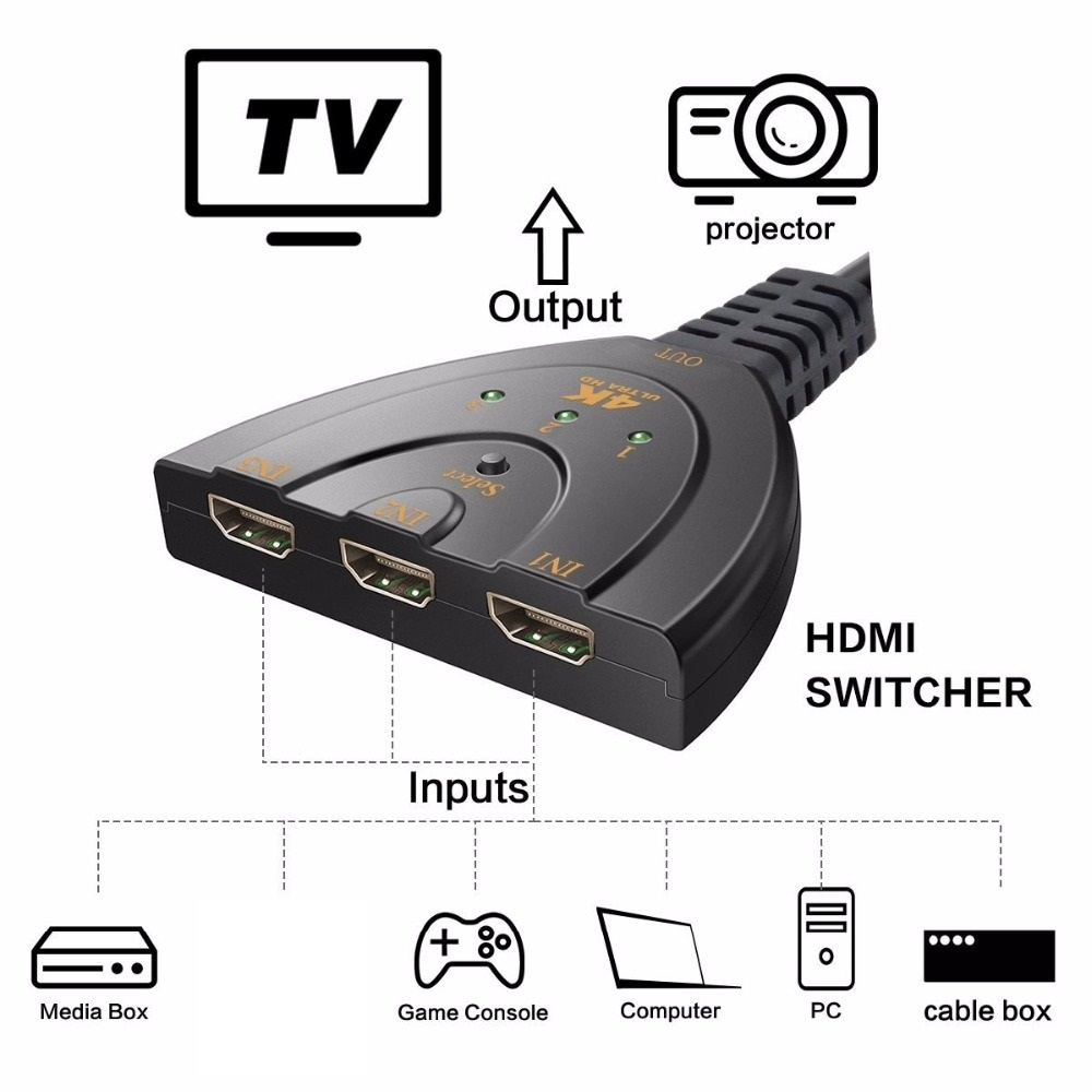 images/pc-audio-video-cable-connector-adapter/A363650701PB/hdmi-switcher-3-ports-with-pigtail-cable-switch-splitter-support-1080p-for-hdtv-black-plusbuyer_6.jpg