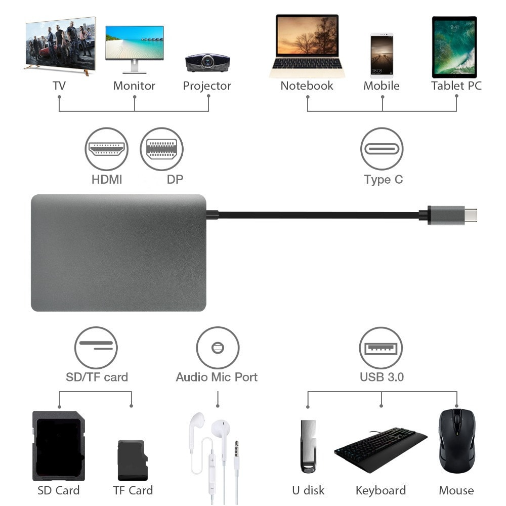 images/pc-audio-video-cable-connector-adapter/A380282701PB/type-c-laptop-docking-station-a-hub-for-macbook-usb-c-to-hdm-dp-4k-rj45-35mm-black-plusbuyer_97.jpg