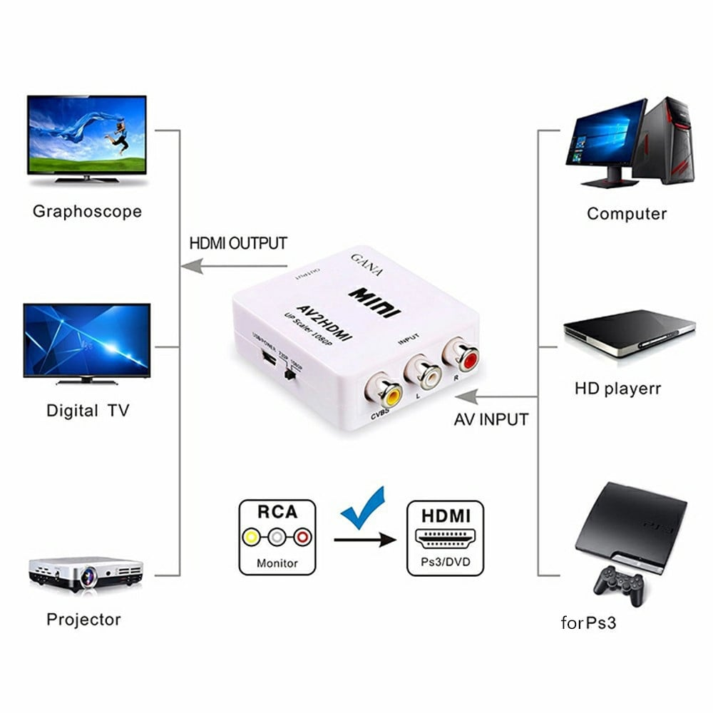 images/pc-audio-video-cable-connector-adapter/A381764701PB/mini-av-to-hdmi-video-converter-box-av2hdmi-rca-av-hdmi-cvbs-to-hdmi-adapter-white-plusbuyer_93.jpg