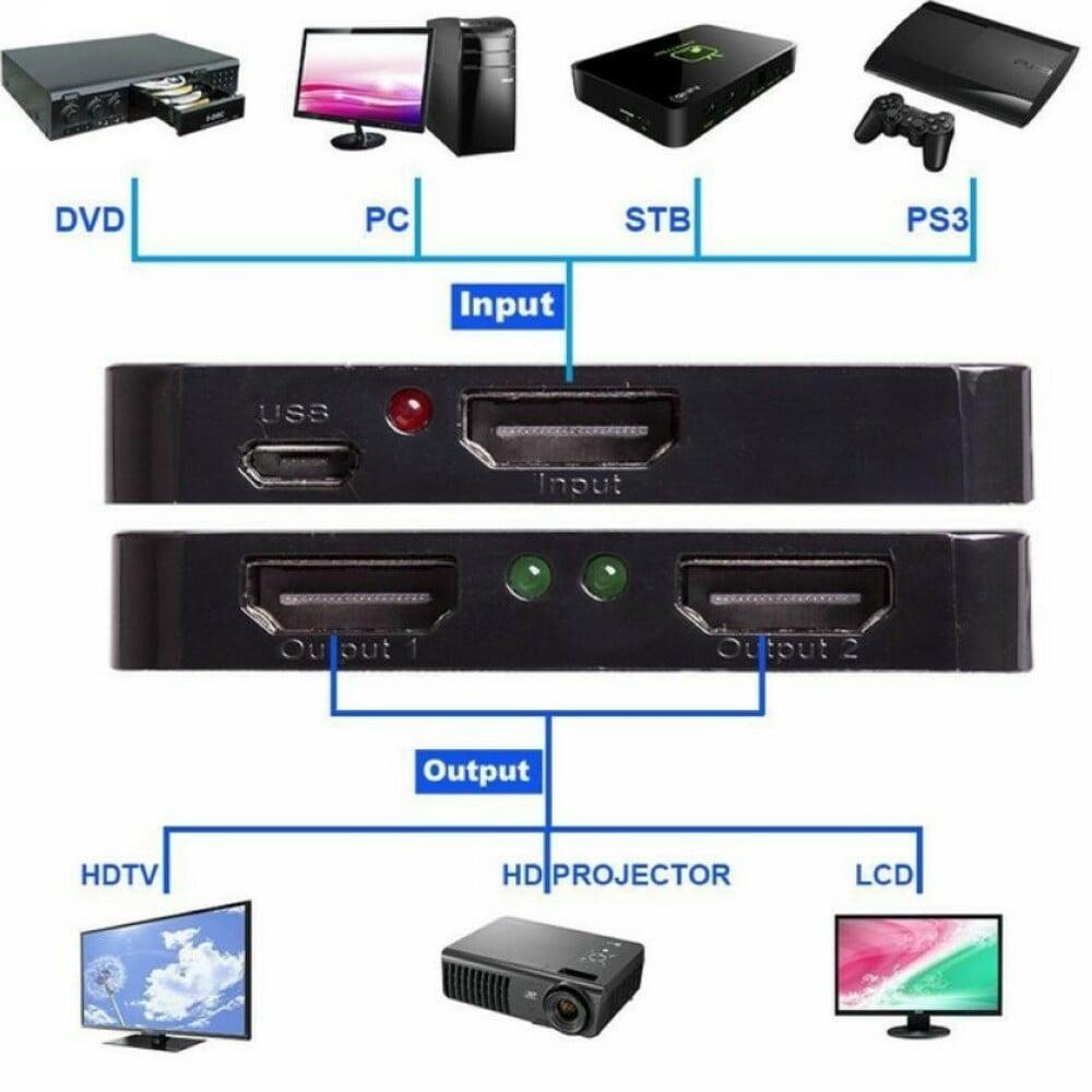 1 to 2 HDMI Splitter 4K x 2K - Black