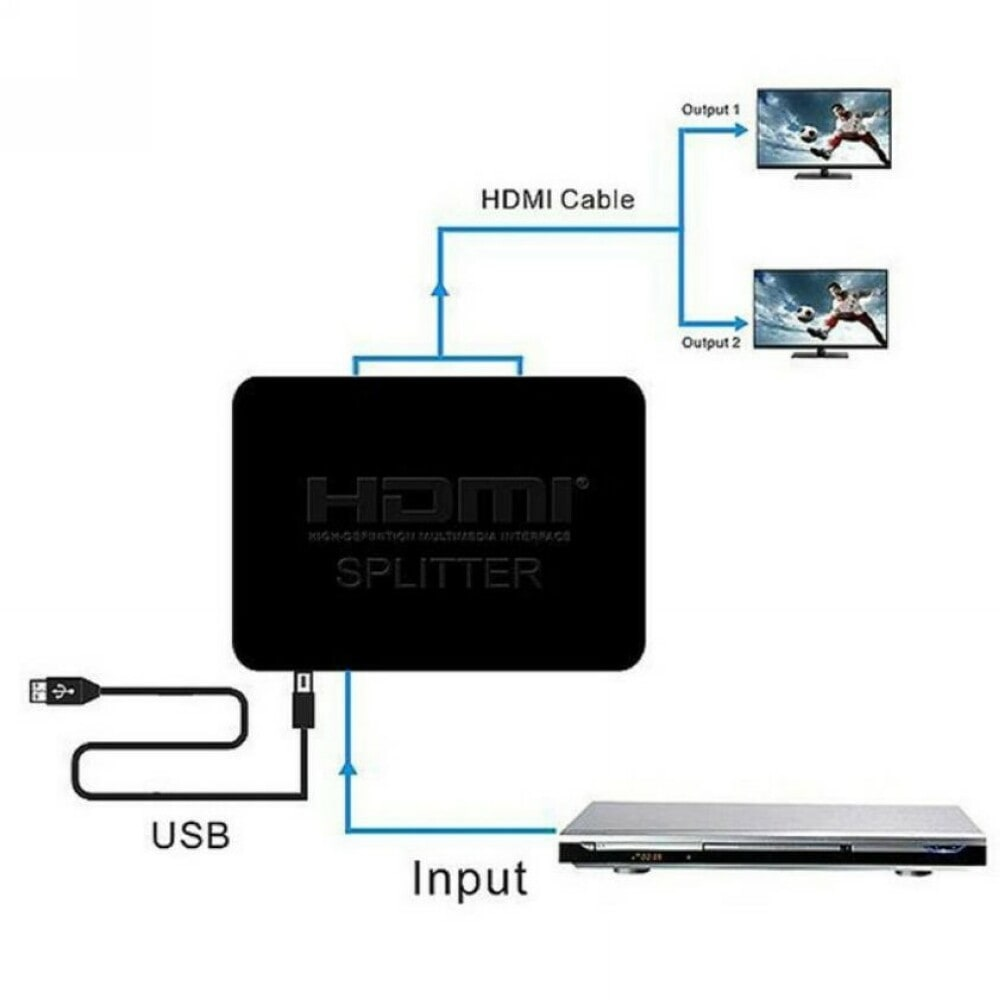 images/pc-audio-video-cable-connector-adapter/A399697701PB/1-to-2-hdmi-splitter-4k-x-2k-black-plusbuyer_6.jpg