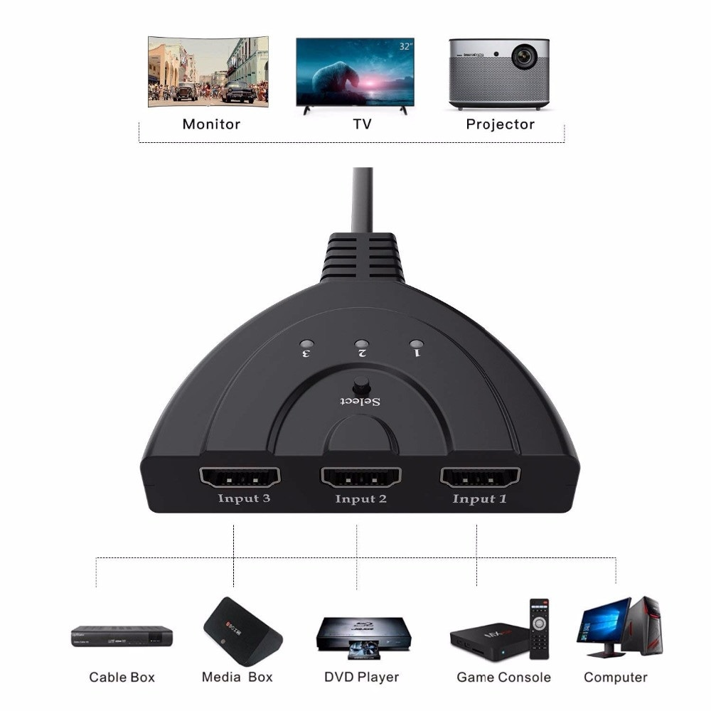 images/pc-audio-video-cable-connector-adapter/A448311601PB/3-port-1080p-hdmi-switch-splitter-black-plusbuyer_94.jpg