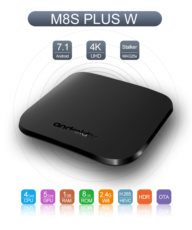 Wholesale M8s Plus Android TV Box 4K Support, Quad-Core CPU, 1GB RAM, Google Play, Kodi TV, Wifi, Android 7.1, 32GB SD Card Support
