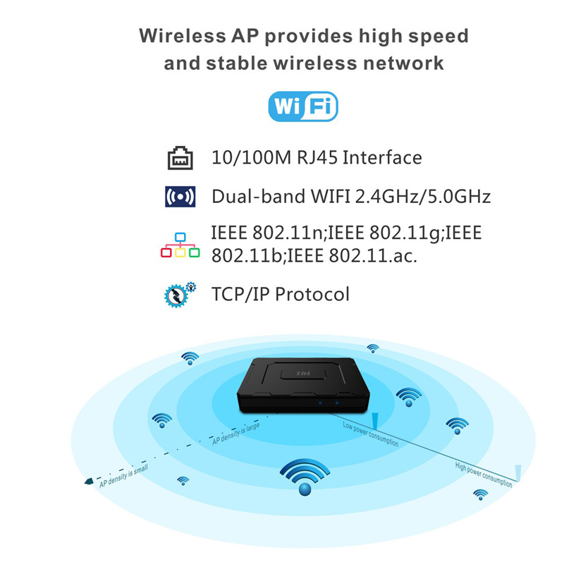 THL Super Box - 4K Support, Wi-Fi Hotspot, APP, Octa Core, Support h.265, Miracast, Android 6.0, File Share